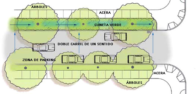 Esquema-cv-residencial