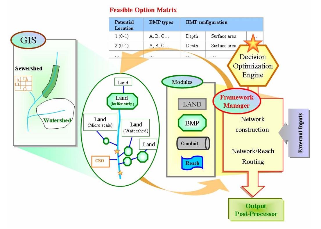 Diagrama-conceptual